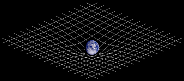 What Is The Fifth Dimension, And Where Did It Come From?