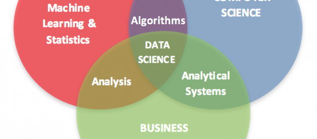 Which is More Promising: Data Science or Software Engineering?