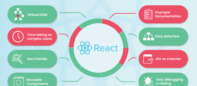 Why ReactJS is gaining so much popularity these days